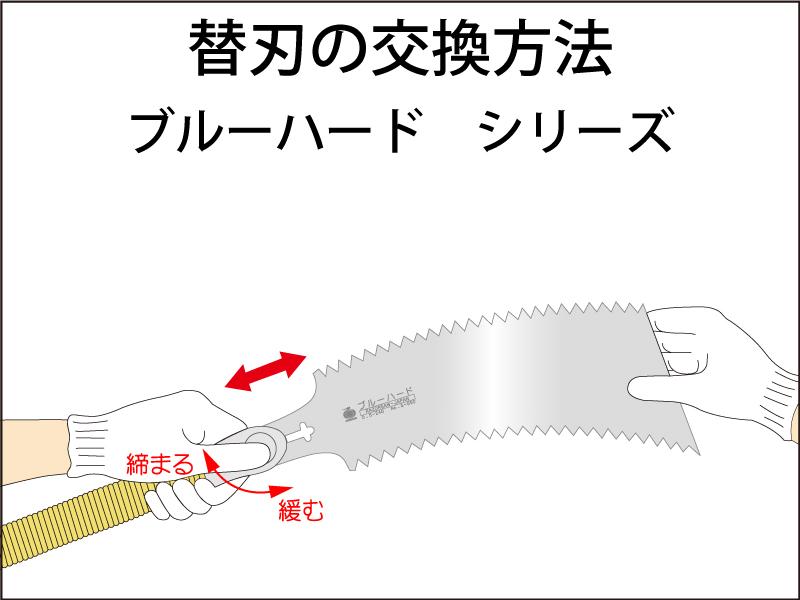 両刃(ブルーハード)シリーズ 替刃の交換方法