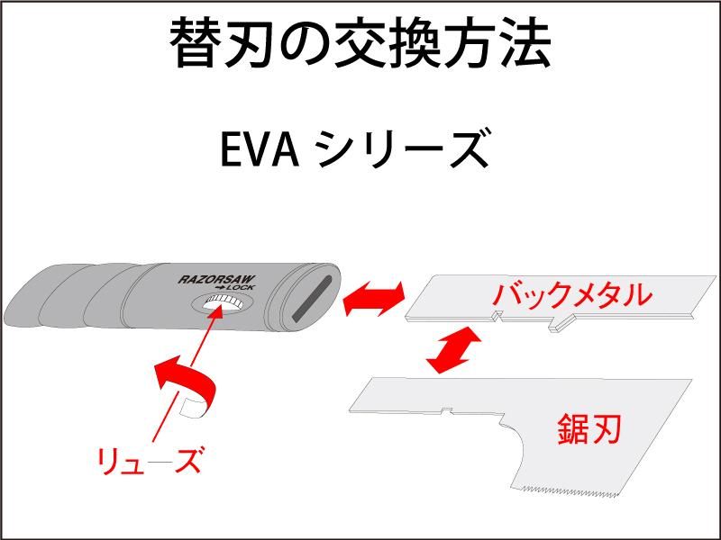 03シリーズEVA 替刃の交換方法