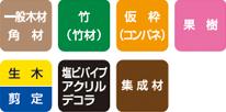 一般木材・竹・仮枠・果樹・生木・塩ビ・集成材