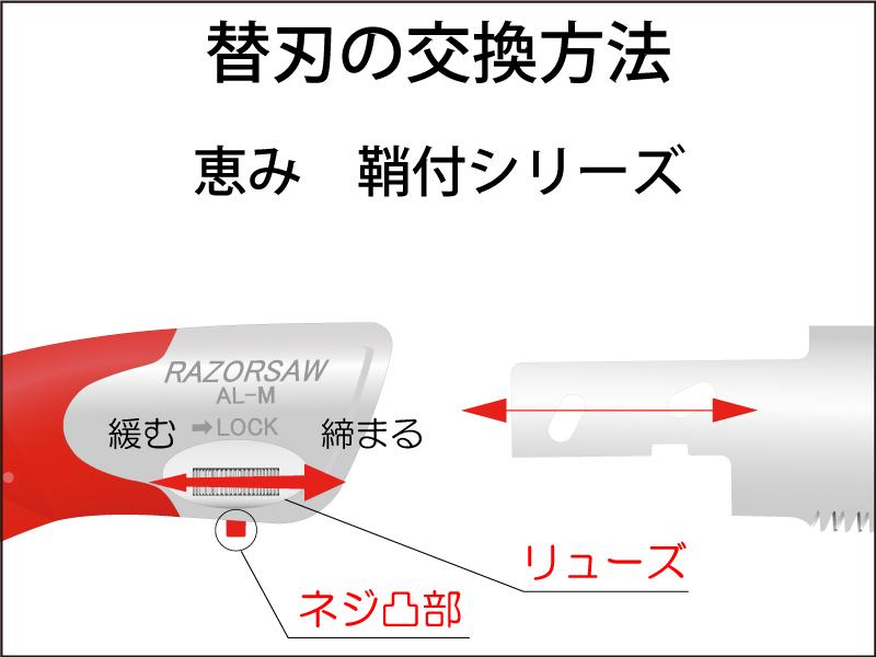 恵み鞘付シリーズ 替刃の交換方法