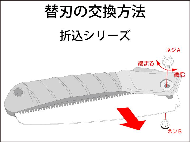 折込シリーズ 替刃の交換方法